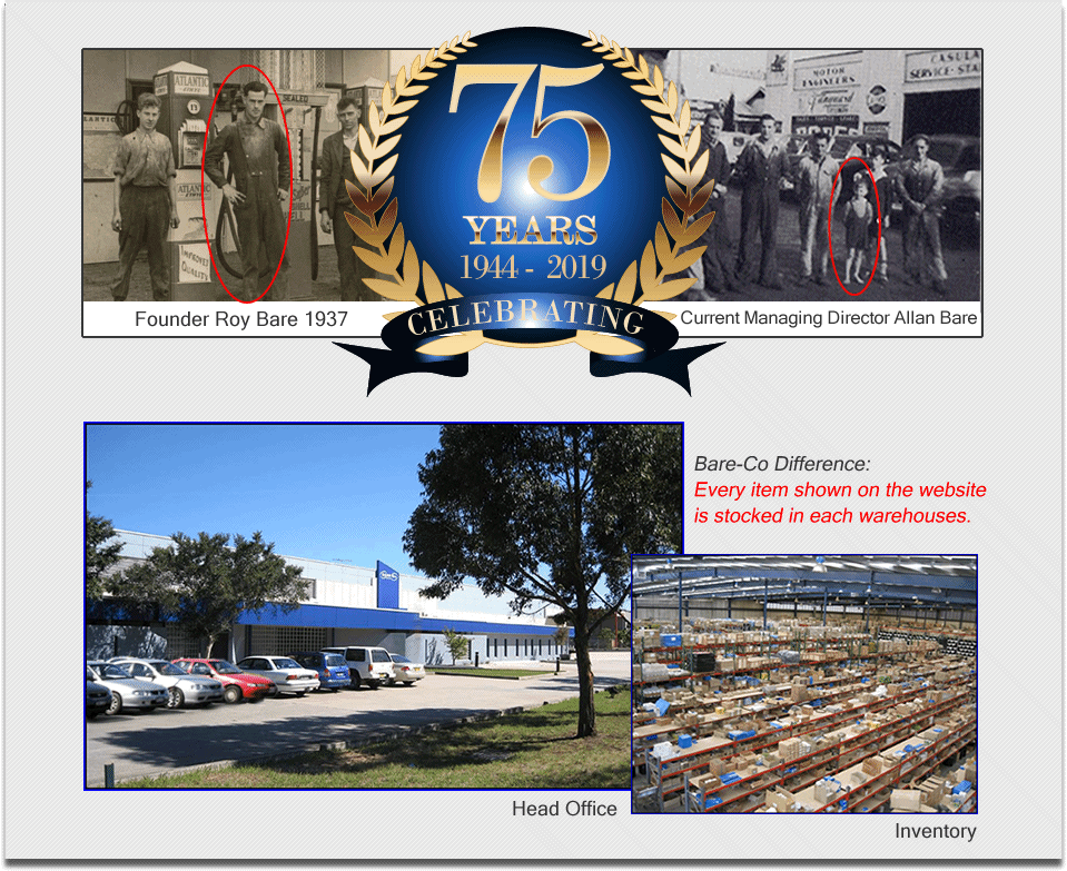 75years celebration-Bare-Co